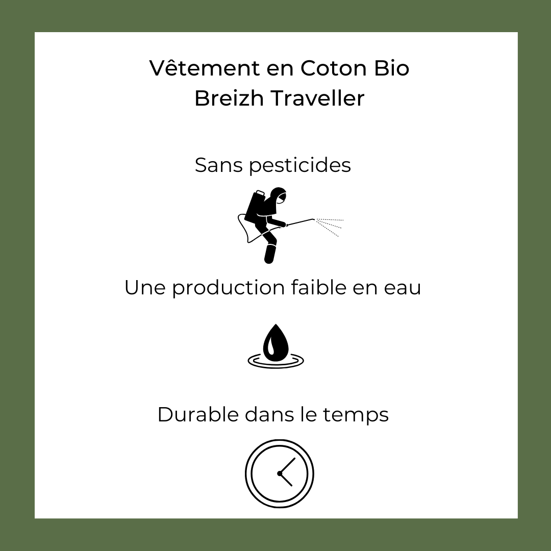 Breizh Traveller vêtements en coton bio. Production et culture du coton biologique